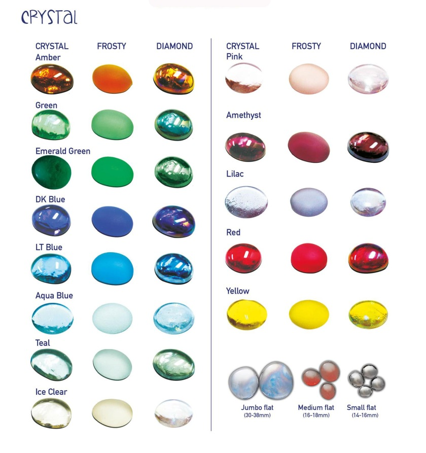 REVISED Glass Gems 1